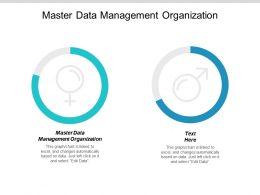 Master Data Management Organization Ppt Powerpoint Presentation Summary Design Inspiration Cpb