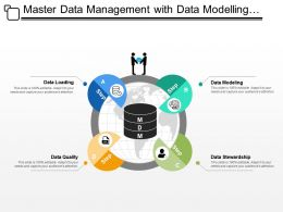 Master Data Management With Data Modelling And Quality