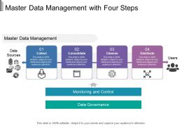 Master Data Management With Four Steps