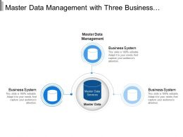 Master Data Management With Three Business System