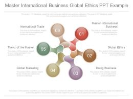 Master International Business Global Ethics Ppt Example