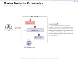 Master Nodes In Kubernetes Dashboard Ppt Powerpoint Presentation Gallery Icons