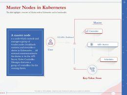 Master Nodes In Kubernetes External Communication Ppt Information