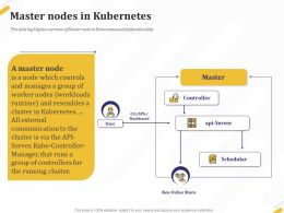 Master Nodes In Kubernetes Master Ppt Powerpoint Presentation Icon Infographics
