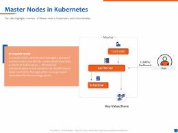 Master Nodes In Kubernetes Workloads Runtime Powerpoint Presentation Guidelines