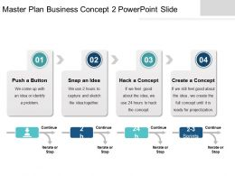 Master Plan Business Concept 2 Powerpoint Slide
