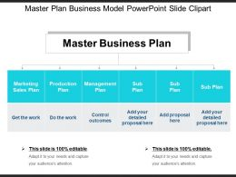 Master Plan Business Model PowerPoint Slide Clipart