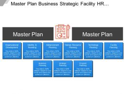 Master Plan Business Strategic Facility Hr Planning