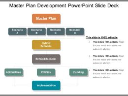 Master Plan Development Powerpoint Slide Deck