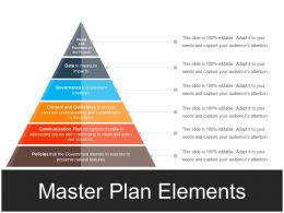 Master Plan Elements Powerpoint Slide Designs