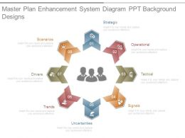 Master Plan Enhancement System Diagram Ppt Background Designs