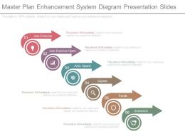 Master Plan Enhancement System Diagram Presentation Slides