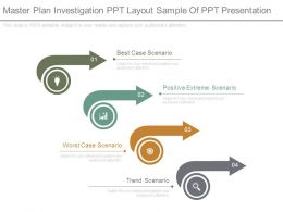 Master Plan Investigation Ppt Layout Sample Of Ppt Presentation