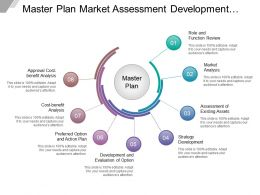 Master Plan Market Assessment Development Options Strategy Approval