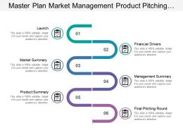 Master Plan Market Management Product Pitching Launch