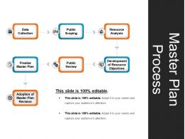 Master Plan Process Powerpoint Slide Designs