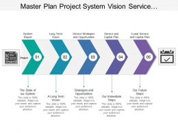 Master Plan Project System Vision Service Strategies