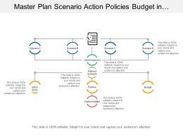 Master Plan Scenario Action Policies Budget In Reverse Hierarchy Image
