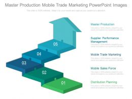 Master Production Mobile Trade Marketing Powerpoint Images