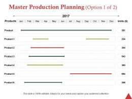 Master Production Planning Option 1 Of 2 Ppt Professional Clipart