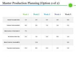 Master Production Planning Powerpoint Slide Designs