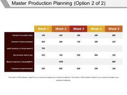 master_production_planning_powerpoint_slide_influencers_Slide01