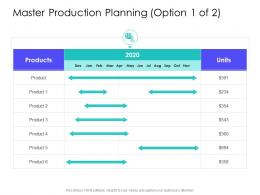 Master Production Planning Products Supply Chain Management Solutions Ppt Template