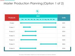 Master Production Planning Units Supply Chain Management Architecture Ppt Elements