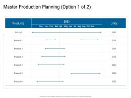 Master Production Planning Various Phases Of SCM Ppt Download