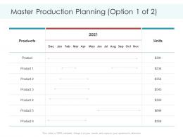 Master Production Planning Week Planning And Forecasting Of Supply Chain Management Ppt Portrait