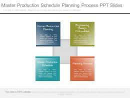 Master Production Schedule Planning Process Ppt Slides