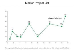 Master Project List Ppt Powerpoint Presentation File Ideas Cpb