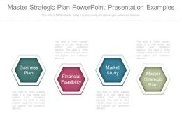Master Strategic Plan Powerpoint Presentation Examples