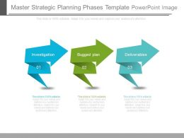 Master Strategic Planning Phases Template Powerpoint Image