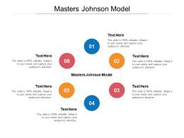Masters Johnson Model Ppt Powerpoint Presentation Show Vector Cpb