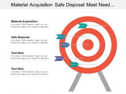 Material Acquisition Safe Disposal Meet Need Minimize Excel