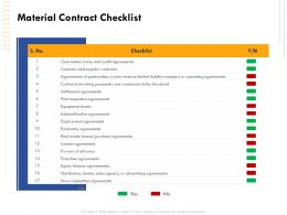 Material Contract Checklist Operating Agreements Ppt Powerpoint Summary