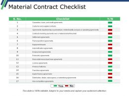 Material Contract Checklist Powerpoint Slide Designs