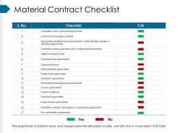 Material Contract Checklist Powerpoint Slide Themes