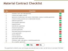 Material Contract Checklist Powerpoint Slides