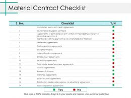 Material Contract Checklist Ppt Infographics Example