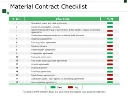 Material Contract Checklist Ppt Sample File