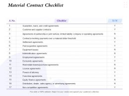 Material Contract Checklist Settlement Agreements Ppt Powerpoint Presentation Influencers