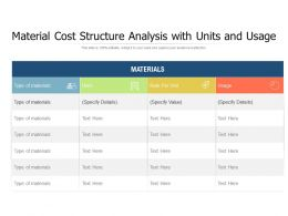 Material Cost Structure Analysis With Units And Usage