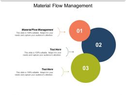 Material Flow Management Ppt Powerpoint Presentation Gallery Introduction Cpb