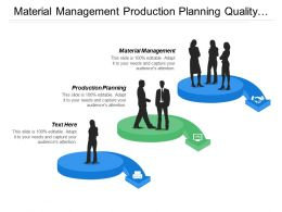 Material Management Production Planning Quality Management Sales Distribution