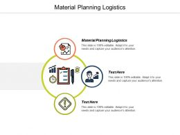 Material Planning Logistics Ppt Powerpoint Presentation Gallery Samples Cpb