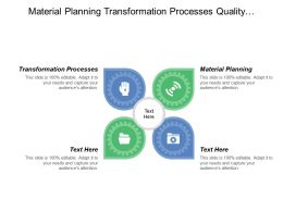 Material Planning Transformation Processes Quality Management Production Control