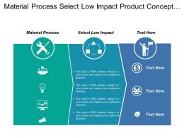 Material Process Select Low Impact Product Concept Design
