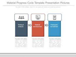 Material Progress Cycle Template Presentation Pictures